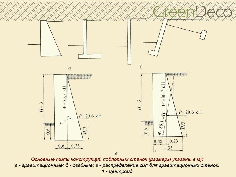 Схема подключения электропроводки в частном доме своими руками 82